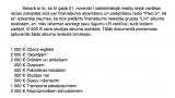 Citas Latvijas grupas saausās, lai arī iegūtu naudu albumam no valsts budžeta maciņa!