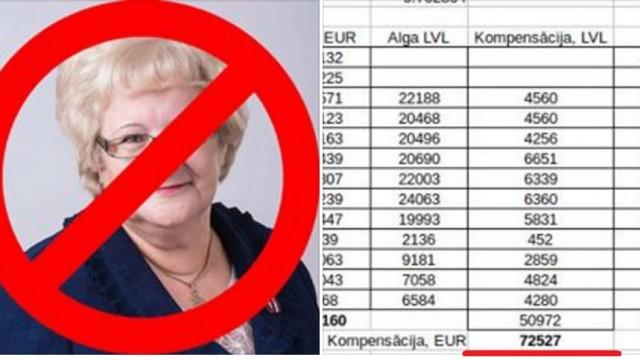 """Deputāte Aija Barča, kura """"pamācīja"""" uzņēmējus, no nodokļu maksātajiem saņēmusi… 400 000 EUR!"""