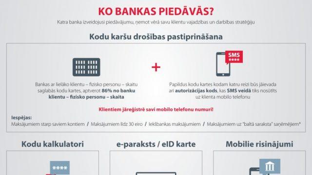 Svarīgi! Īsi un konkrēti, kā mainīsies visas Latvijas internetbankas jau no 1.aprīļa!