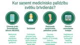Nacionālās veselības dienests izplata paziņojumu par medicīniskās palīdzības saņemšana Lieldienu brīvdienās!